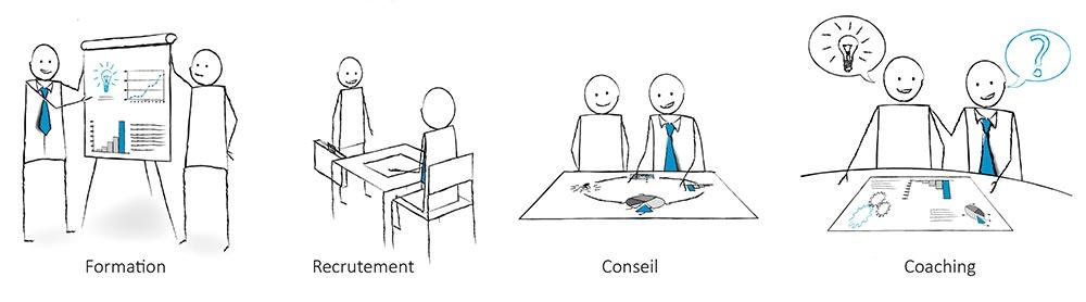 les différentes formes d'intervention