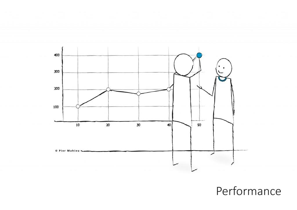 performance_definitif-01